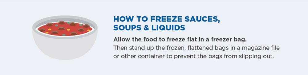 How to freezer sauces, soups and liquids. Allow the food to freeze flat in a freezer bag. Then stand up the frozen, flattened bags in a magazine file or other container to present the bags from slipping out.