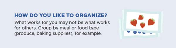 How do you like to organize? What works for you may not be what works for others. Group by meal or food type (produce, baking supplies), for example.