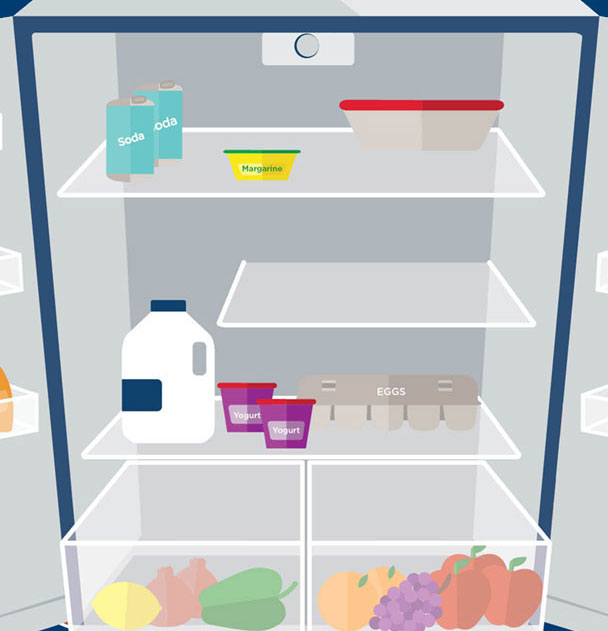 Fridge Storage Tips